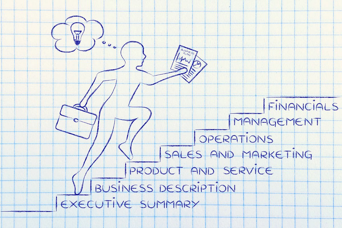 Do not forget your executive summary